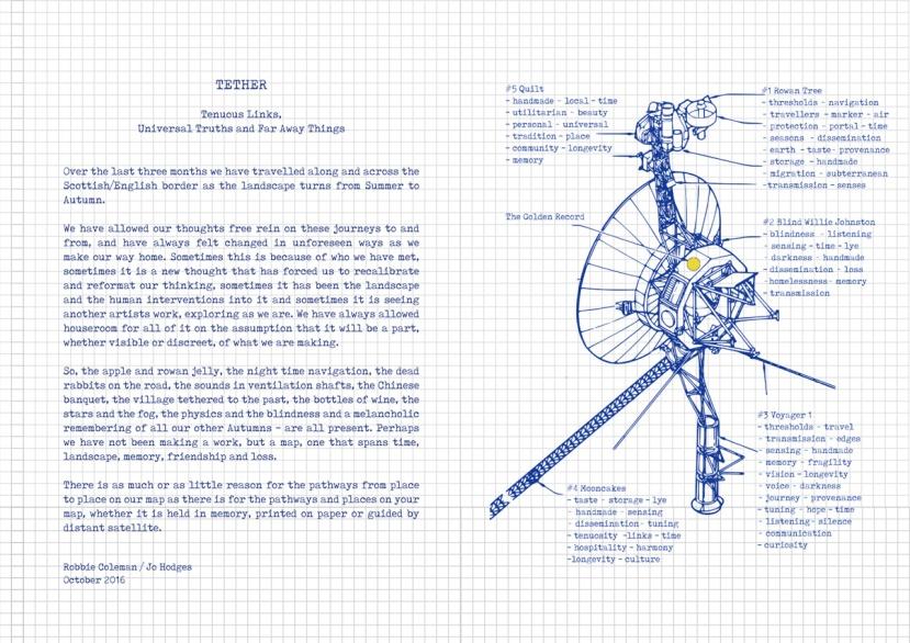 Tether brochure